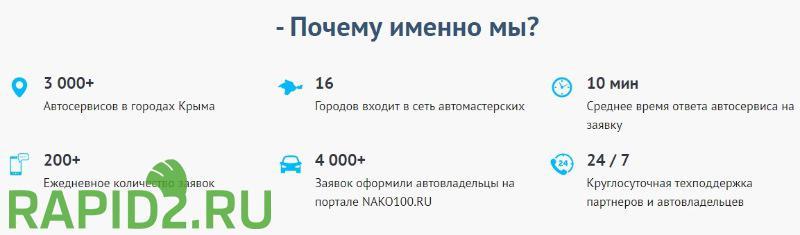 NAKO100.RU - Онлайн подбор автосервиса в городах Крыма