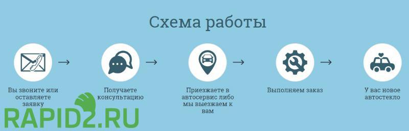 """""""Centr-glass"""" Замена и ремонт автостекол в Москве"""