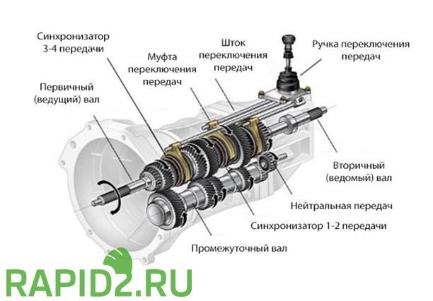 Ремонт,продажа коробок передач МКПП и КПП в СПб   РФ
