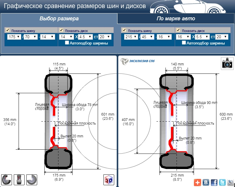 Плюсы и минусы R16 на Skoda Rapid