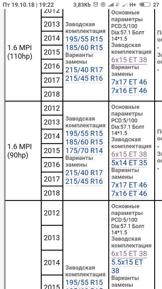 16 диски с вылетом ет 35 на Skoda Rapid